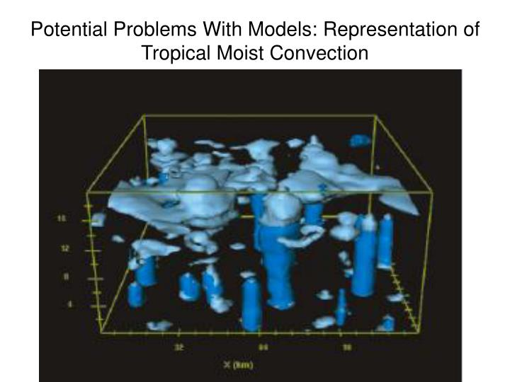 Potential Problems With Models: Representation of Tropical Moist Convection