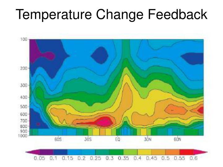 Temperature Change Feedback