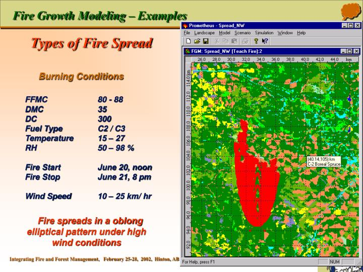 Fire Growth Modeling – Examples