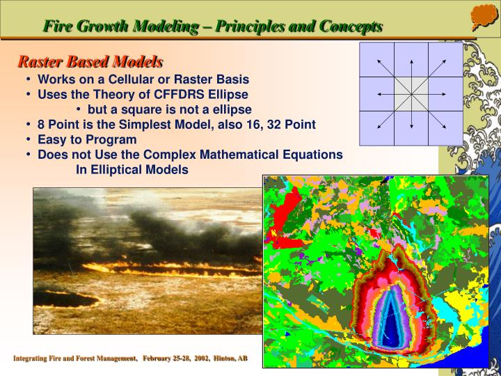 Fire Growth Modeling – Principles and Concepts