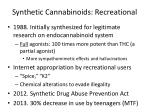 synthetic cannabinoids recreational