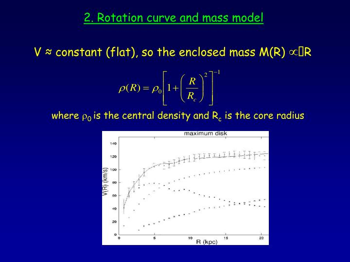 V ≈ constant (flat), so the enclosed mass M(R)