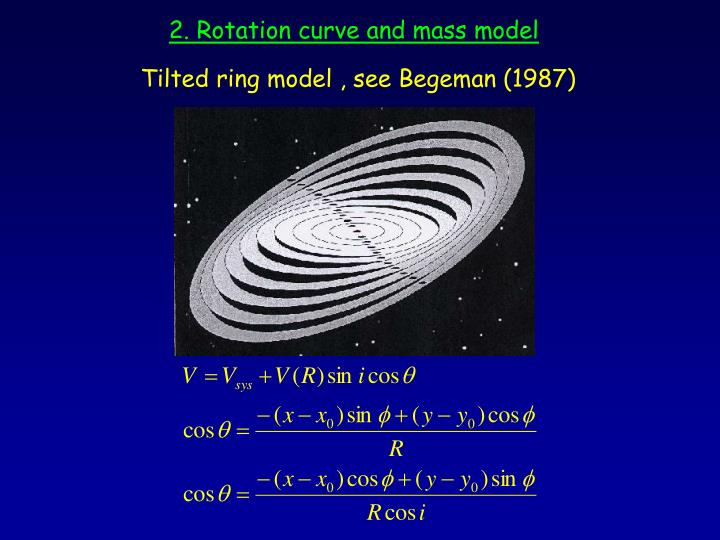 2. Rotation curve and mass model