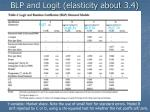 blp and logit elasticity about 3 4