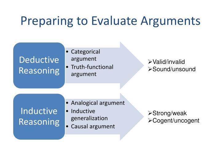 Preparing to Evaluate Arguments