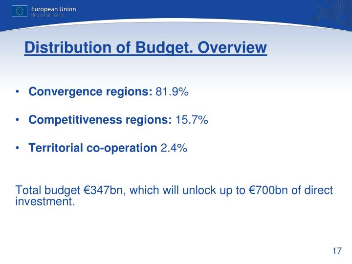 Distribution of Budget. Overview