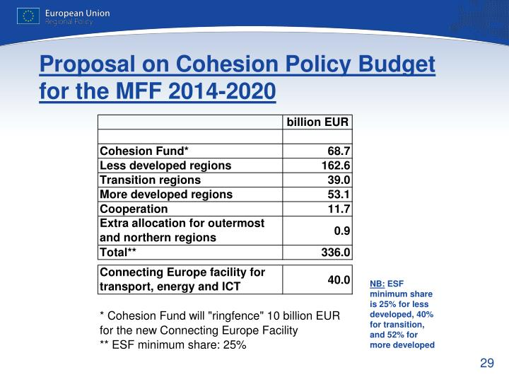 Proposal on Cohesion Policy Budget for the MFF 2014-2020