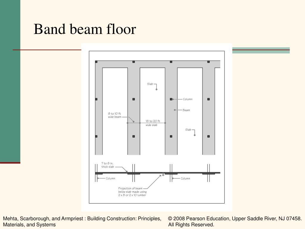 PPT - Concrete Construction II Site-cast and precast framing