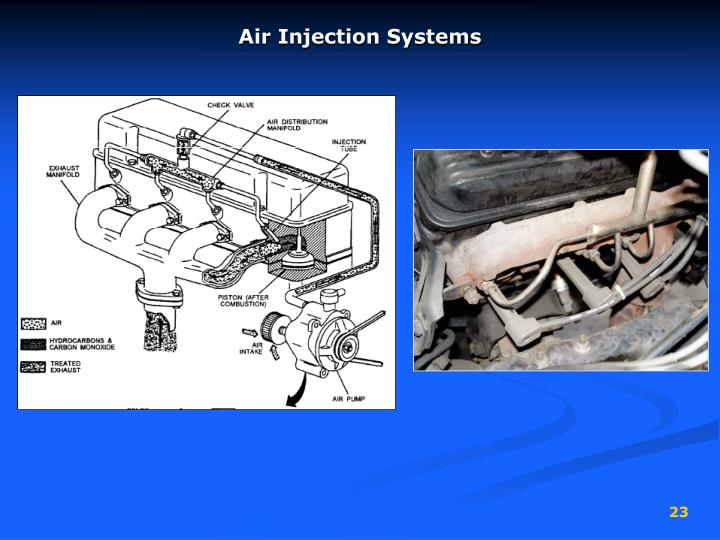 Air Injection Systems