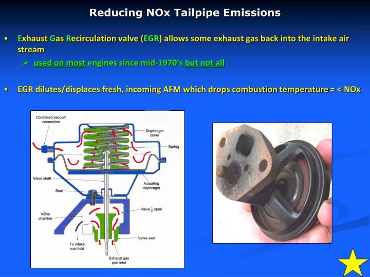 Reducing NOx Tailpipe Emissions