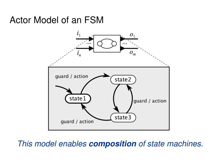 Actor Model of an FSM