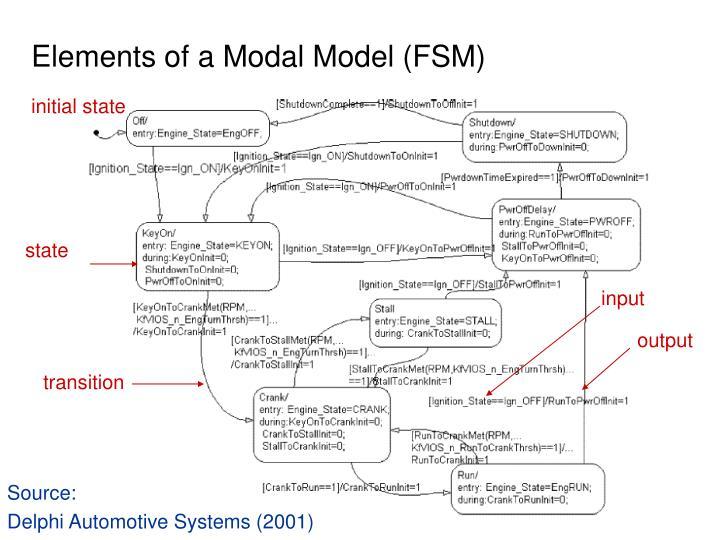 Elements of a Modal Model (FSM)