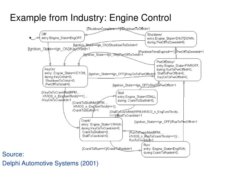 Example from Industry: Engine Control