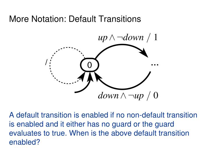 More Notation: Default Transitions