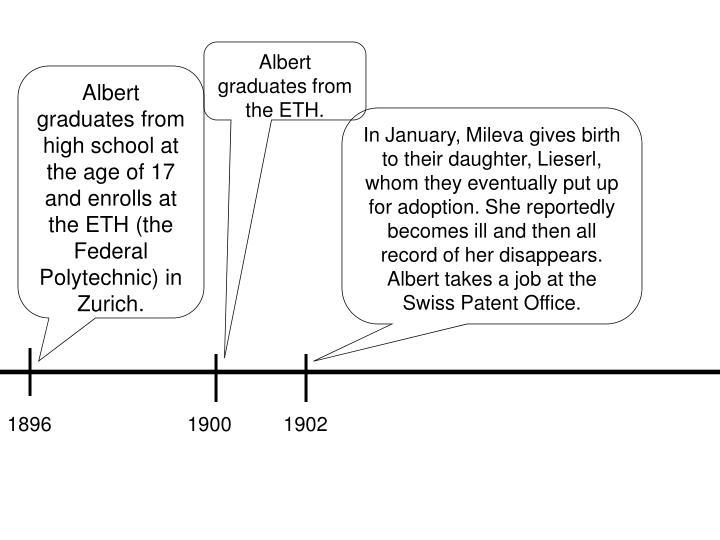 Albert graduates from the ETH.