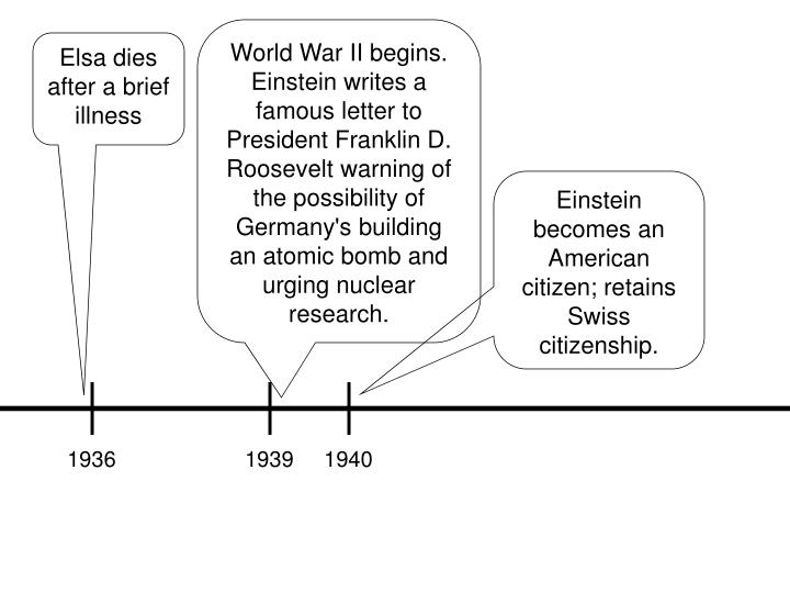 World War II begins. Einstein writes a famous letter to President Franklin D. Roosevelt warning of the possibility of Germany's building an atomic bomb and urging nuclear research.
