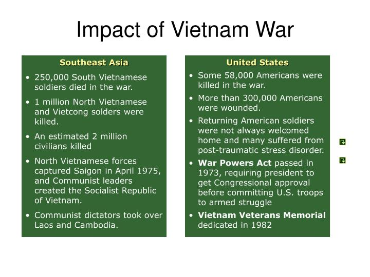 Impact of Vietnam War