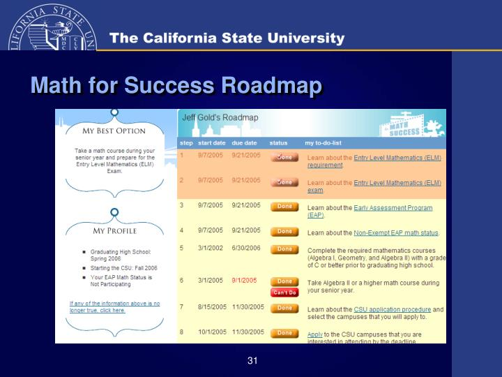 Math for Success Roadmap