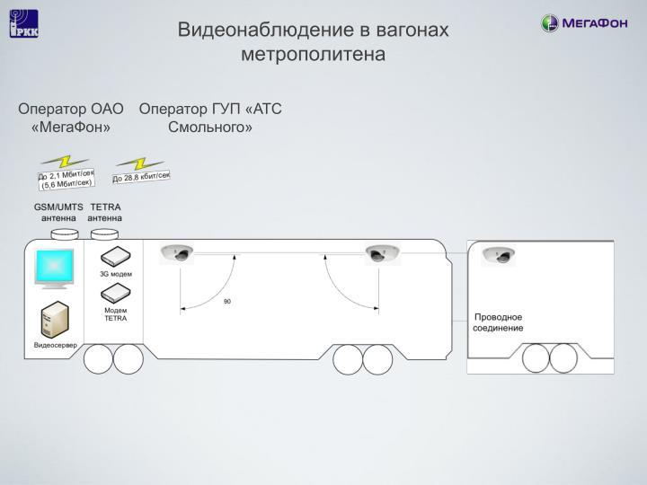 Видеонаблюдение в вагонах