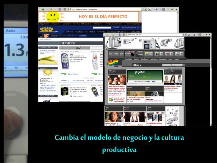 Cambia el modelo de negocio y la cultura productiva