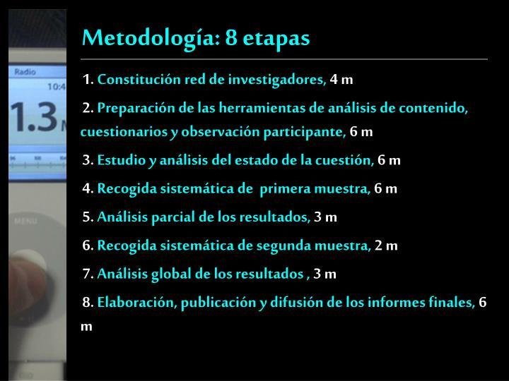 Metodología: 8 etapas