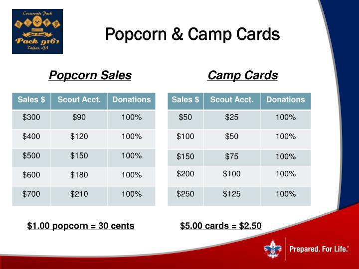 Popcorn & Camp Cards