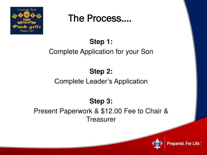 The Process….