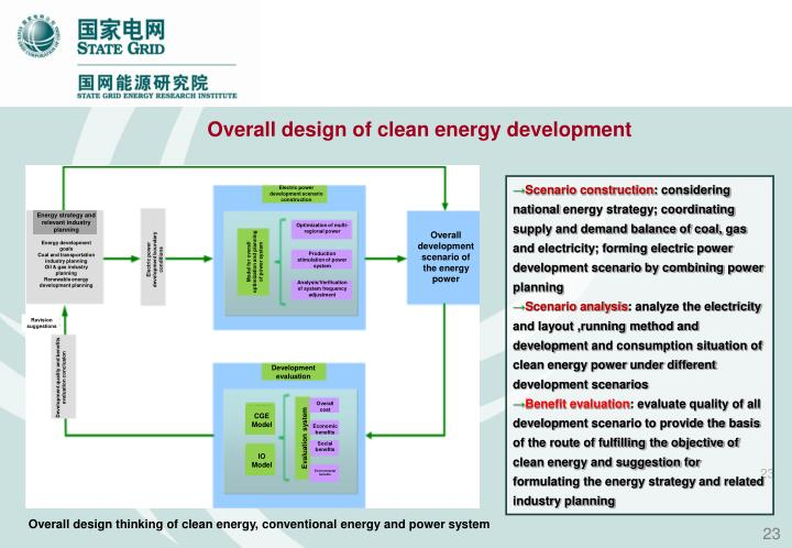 Overall design of clean energy development