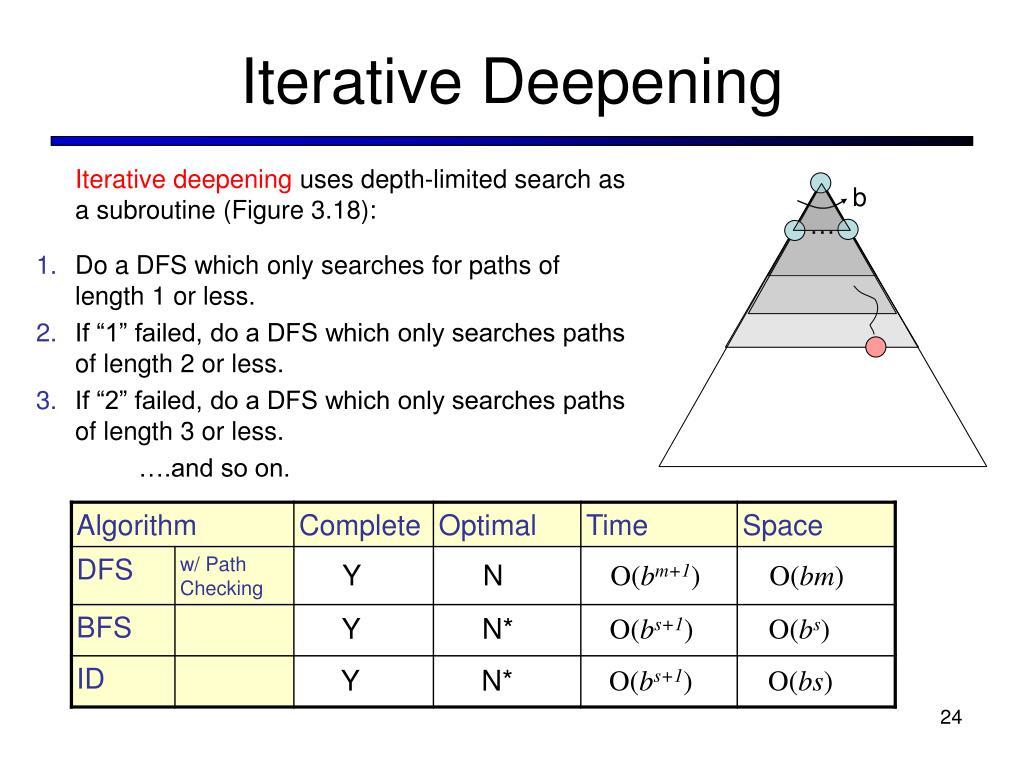 PPT - CS 5368: Artificial Intelligence Fall 2011 PowerPoint