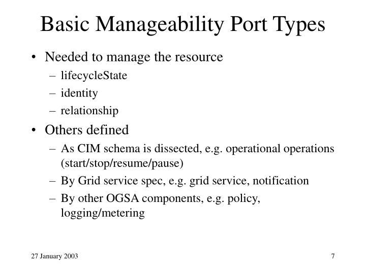 Basic Manageability Port Types