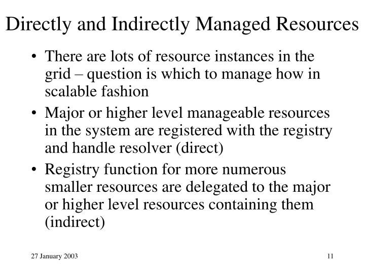 Directly and Indirectly Managed Resources