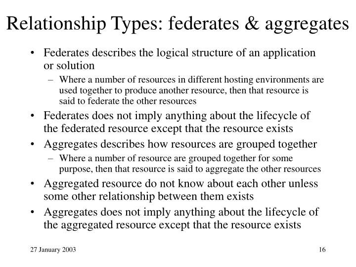 Relationship Types: federates & aggregates