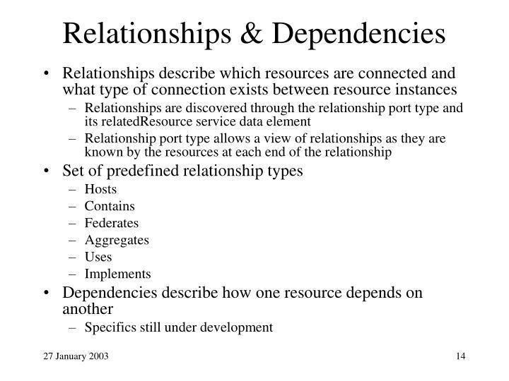 Relationships & Dependencies