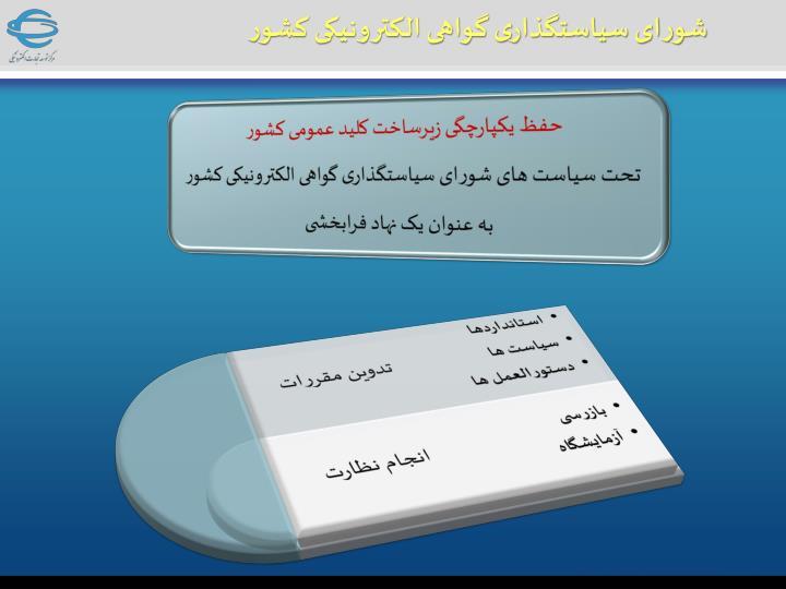 شورای سیاستگذاری گواهی الکترونیکی کشور