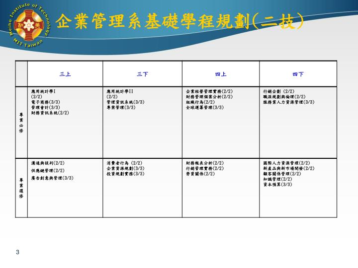 企業管理系基礎學程規劃