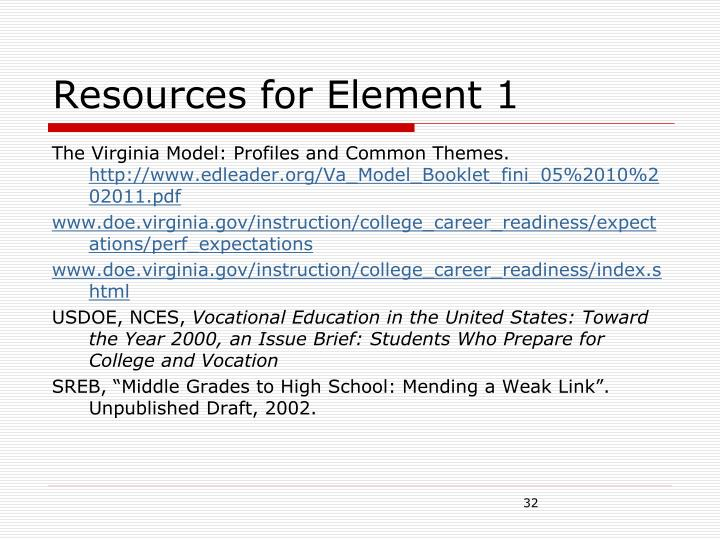 Resources for Element 1