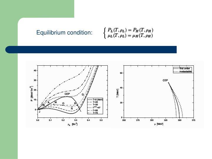 Equilibrium condition: