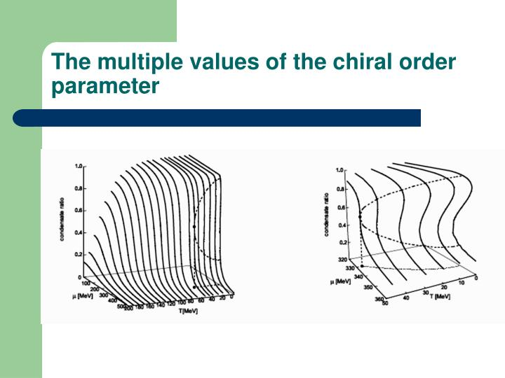 The multiple values of the chiral order parameter