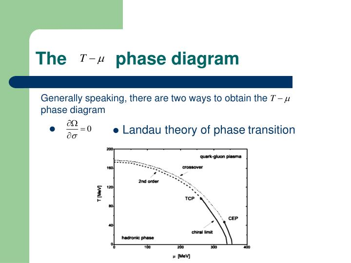 The          phase diagram