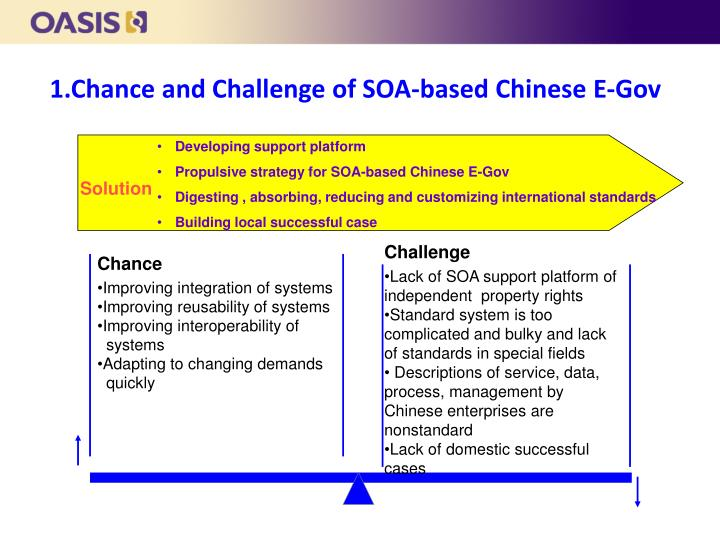 case study ebay strategy in china Custom ebay's strategy in china: alliance or acquisition hbr case study recommendation memo & case analysis for just $11 mba & executive mba level global business case memo based on hbr framework.