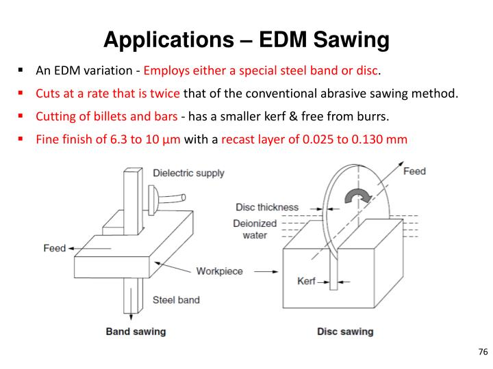 Applications – EDM Sawing