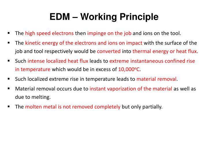 EDM – Working Principle