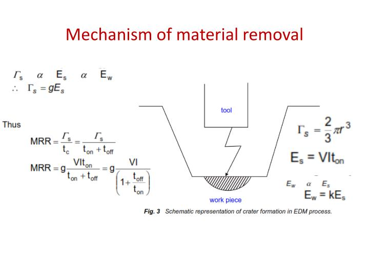 Mechanism of material removal