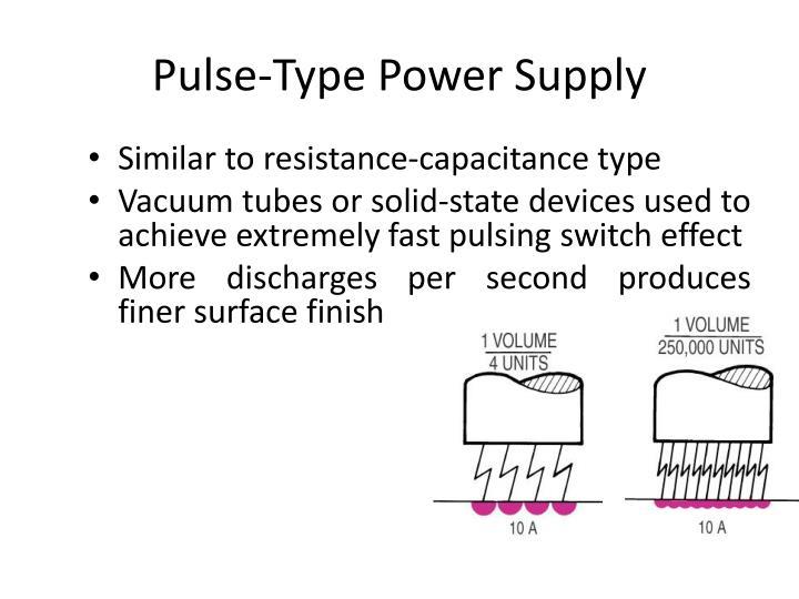 Pulse-Type Power Supply