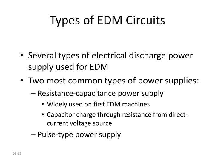 Types of EDM Circuits