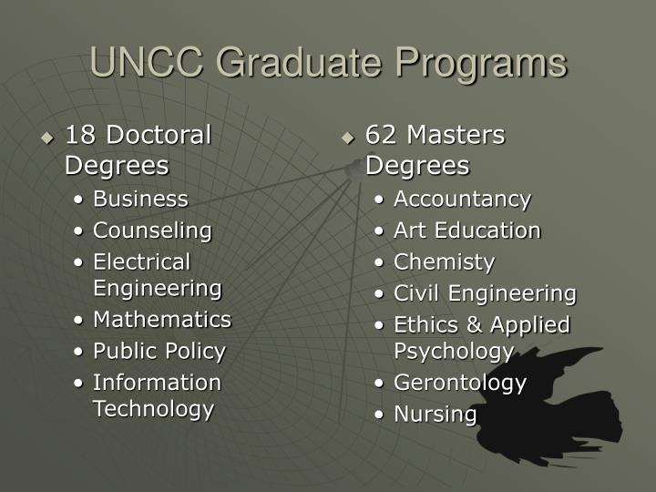18 Doctoral Degrees