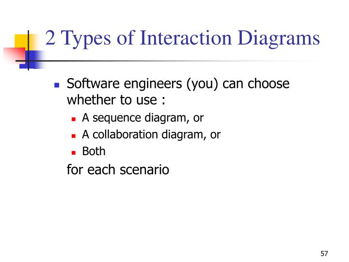 2 Types of Interaction Diagrams