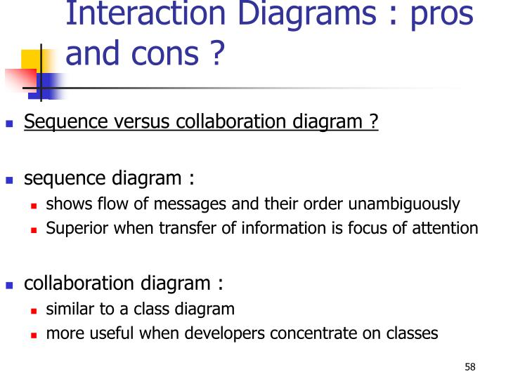Interaction Diagrams : pros and cons ?
