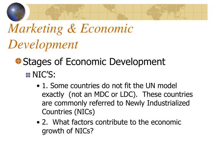 Marketing & Economic Development