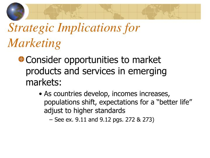 Strategic Implications for Marketing
